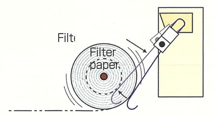 Filter Paper Decrease Detector (Limit switch type)