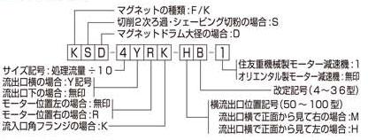 型式表示(例)